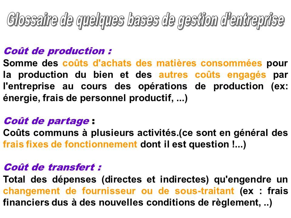 Coût de production : Somme des coûts d'achats des matières consommées pour la production du bien et des autres coûts engagés par l'entreprise au cours