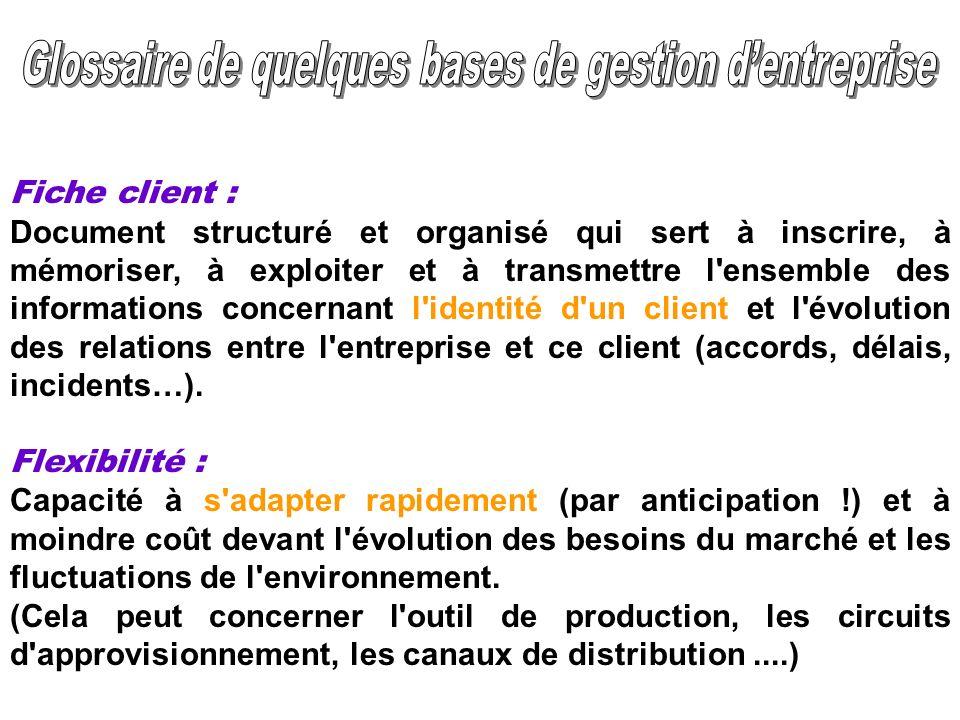 Fiche client : Document structuré et organisé qui sert à inscrire, à mémoriser, à exploiter et à transmettre l'ensemble des informations concernant l'
