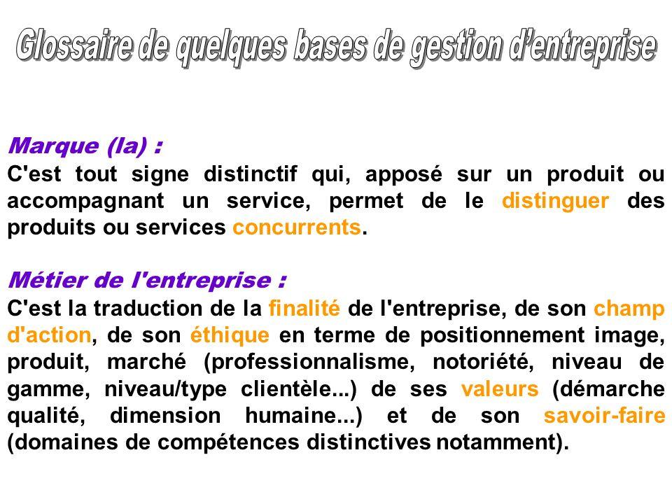 Marque (la) : C'est tout signe distinctif qui, apposé sur un produit ou accompagnant un service, permet de le distinguer des produits ou services conc