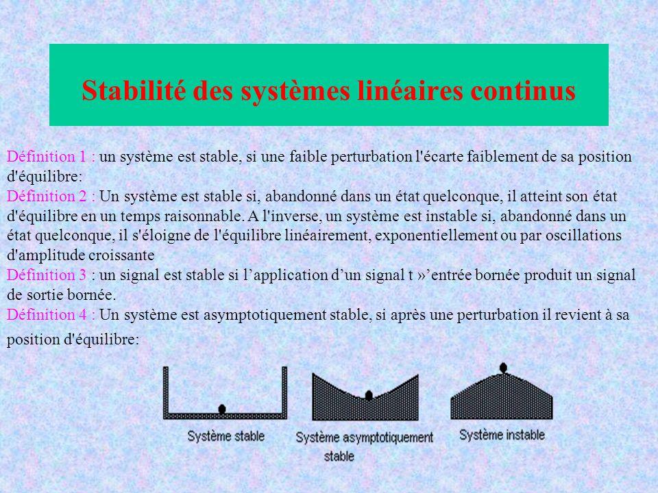 Stabilité des systèmes linéaires continus Définition 1 : un système est stable, si une faible perturbation l écarte faiblement de sa position d équilibre: Définition 2 : Un système est stable si, abandonné dans un état quelconque, il atteint son état d équilibre en un temps raisonnable.