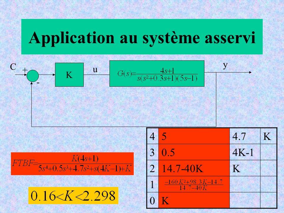 Application au système asservi K - + u C y 454.7K 30.54K-1 214.7-40KK 1 0K