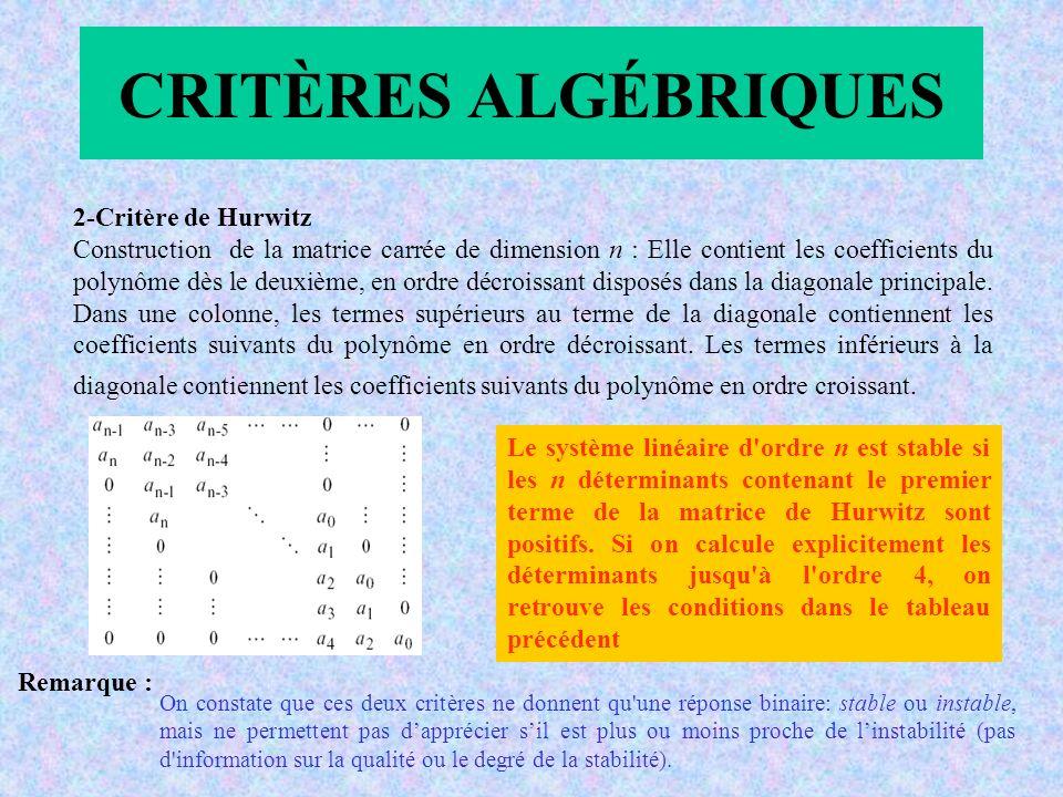 2-Critère de Hurwitz Construction de la matrice carrée de dimension n : Elle contient les coefficients du polynôme dès le deuxième, en ordre décroissant disposés dans la diagonale principale.