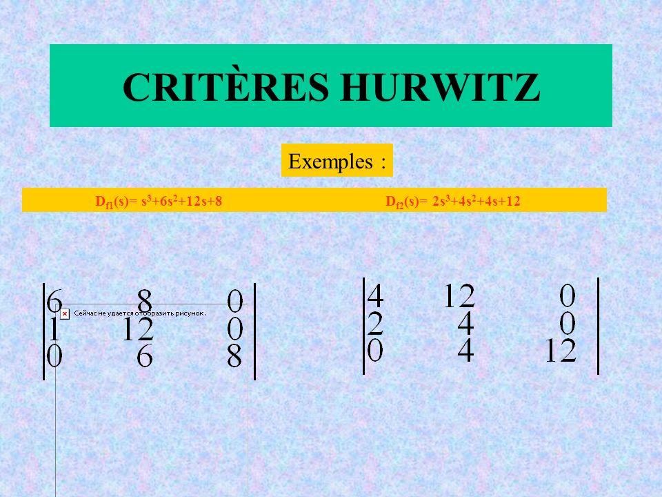 CRITÈRES HURWITZ Exemples : D f1 (s)= s 3 +6s 2 +12s+8 D f2 (s)= 2s 3 +4s 2 +4s+12