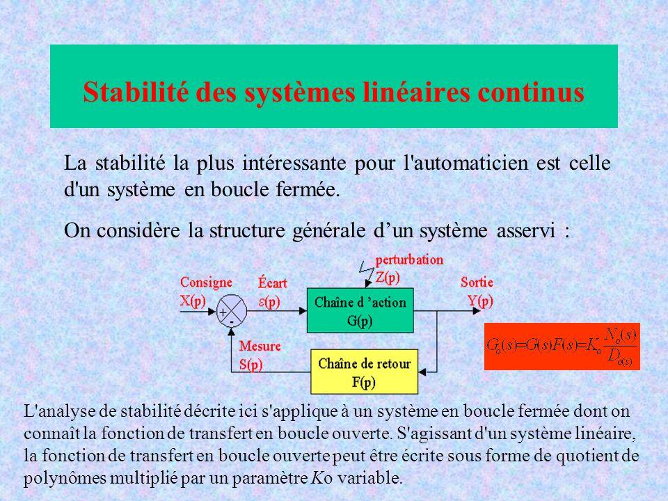 La stabilité la plus intéressante pour l automaticien est celle d un système en boucle fermée.