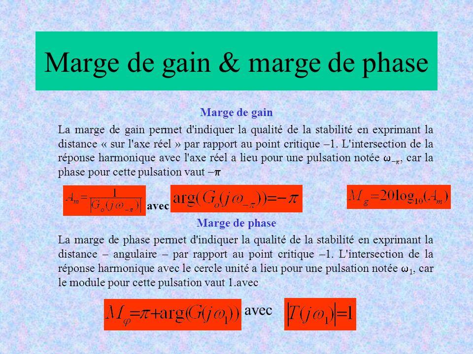 Marge de gain & marge de phase Marge de gain La marge de gain permet d indiquer la qualité de la stabilité en exprimant la distance « sur l axe réel » par rapport au point critique –1.