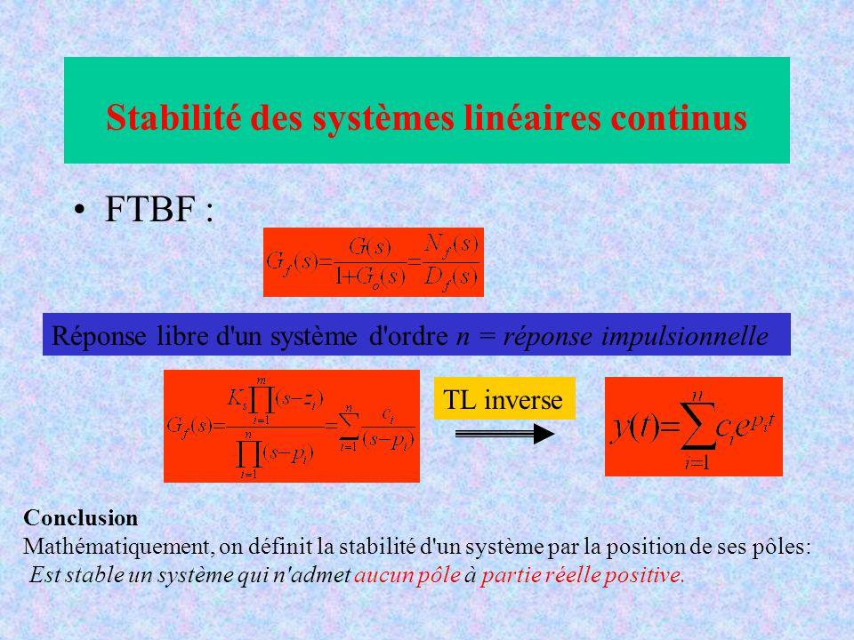 FTBF : Stabilité des systèmes linéaires continus Réponse libre d un système d ordre n = réponse impulsionnelle TL inverse Conclusion Mathématiquement, on définit la stabilité d un système par la position de ses pôles: Est stable un système qui n admet aucun pôle à partie réelle positive.