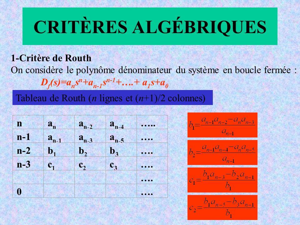 CRITÈRES ALGÉBRIQUES 1-Critère de Routh On considère le polynôme dénominateur du système en boucle fermée : D f (s)=a n s n +a n-1 s n-1 +….+ a 1 s+a 0 nanan a n-2 a n-4 …..