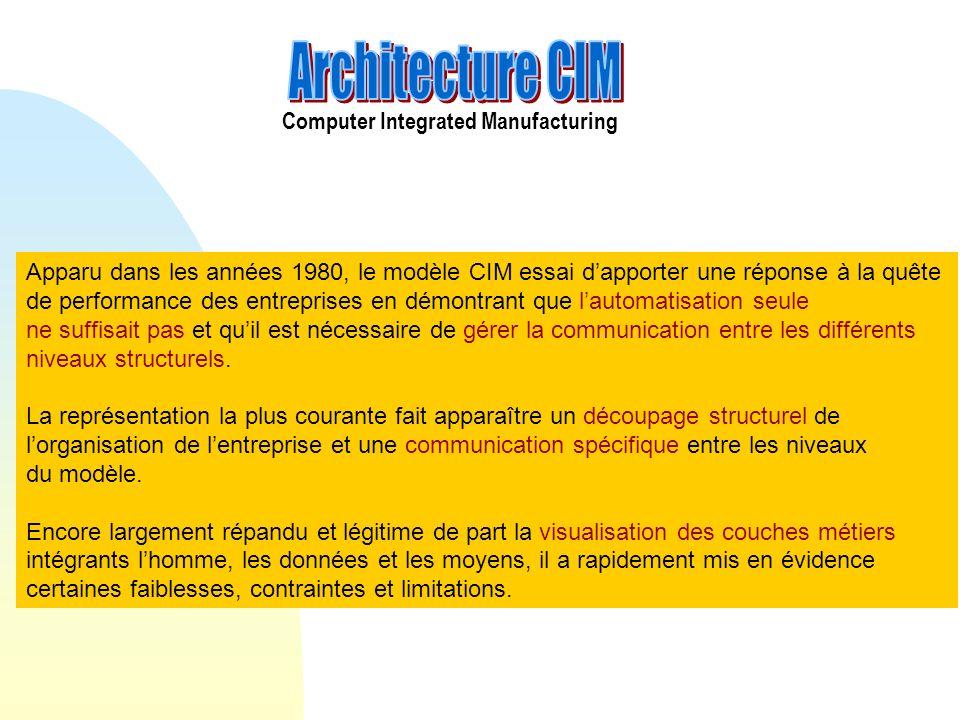 Computer Integrated Manufacturing Apparu dans les années 1980, le modèle CIM essai dapporter une réponse à la quête de performance des entreprises en