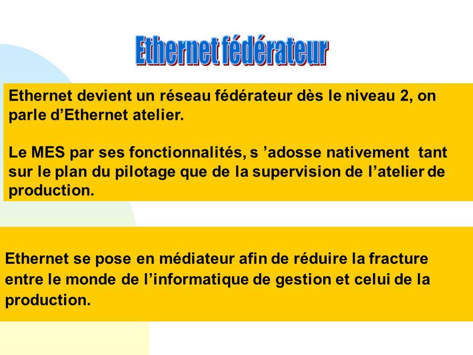 Ethernet se pose en médiateur afin de réduire la fracture entre le monde de linformatique de gestion et celui de la production. Ethernet devient un ré