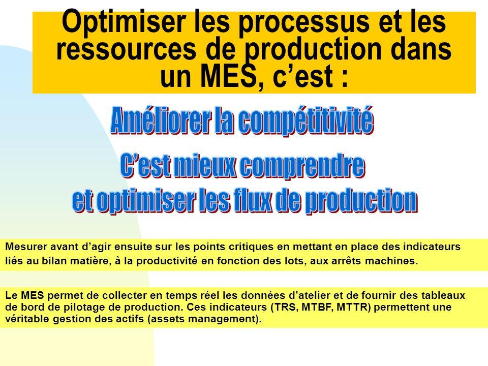Optimiser les processus et les ressources de production dans un MES, cest : Mesurer avant dagir ensuite sur les points critiques en mettant en place d