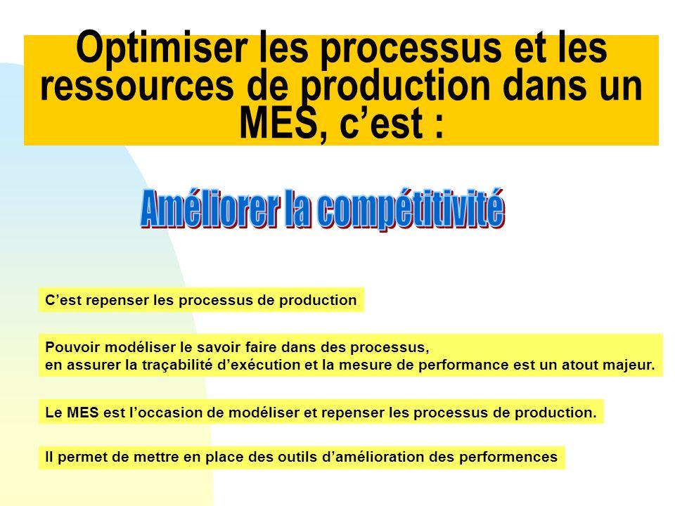 Optimiser les processus et les ressources de production dans un MES, cest : Cest repenser les processus de production Pouvoir modéliser le savoir fair