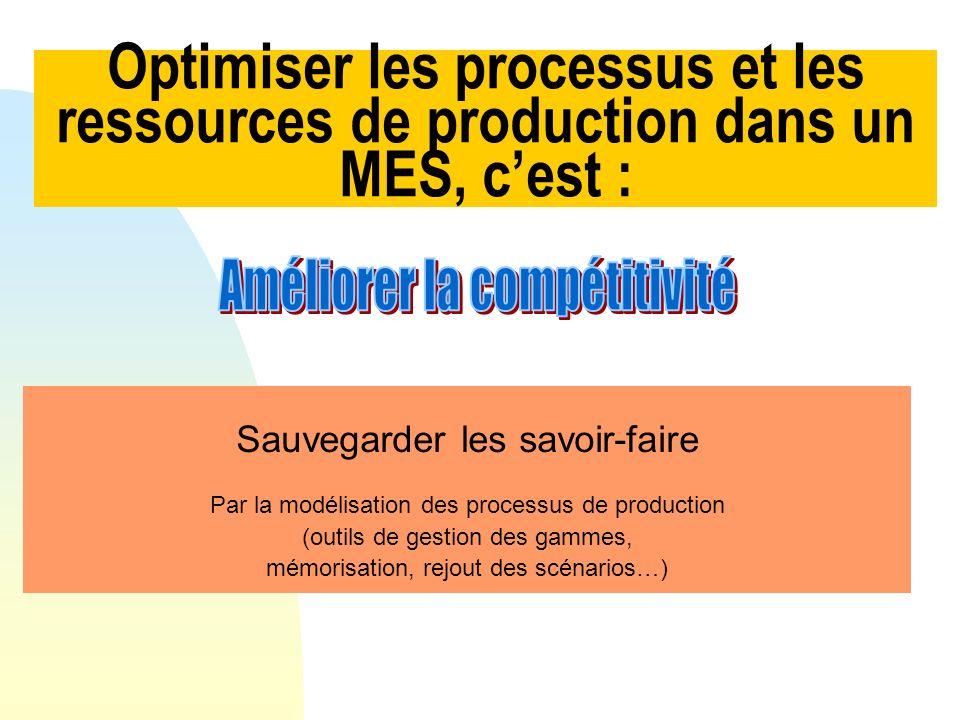 Sauvegarder les savoir-faire Par la modélisation des processus de production (outils de gestion des gammes, mémorisation, rejout des scénarios…) Optim