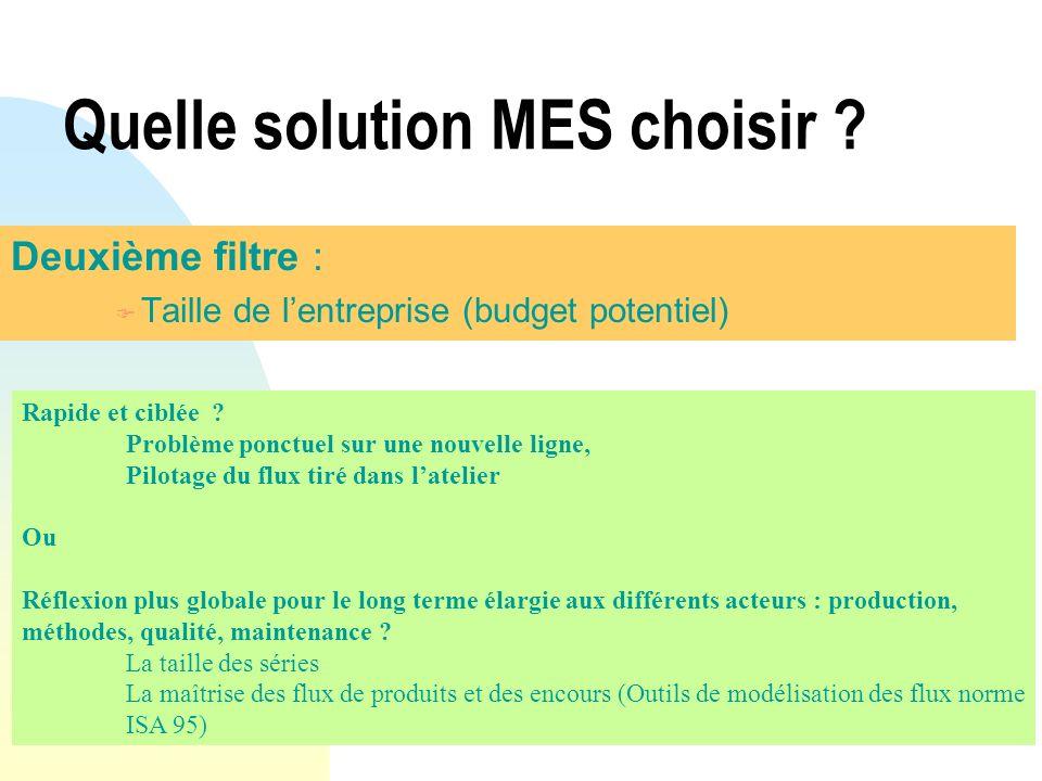 Quelle solution MES choisir ? Deuxième filtre : F Taille de lentreprise (budget potentiel) Rapide et ciblée ? Problème ponctuel sur une nouvelle ligne