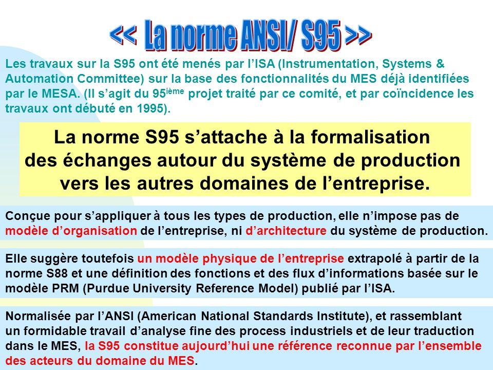Les travaux sur la S95 ont été menés par lISA (Instrumentation, Systems & Automation Committee) sur la base des fonctionnalités du MES déjà identifiée