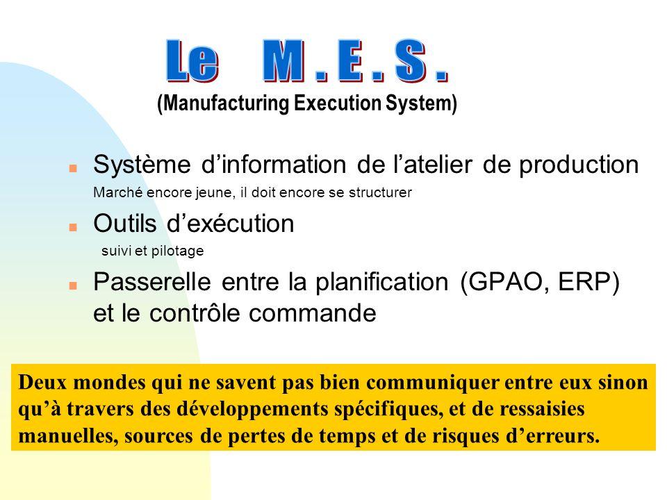 n Traduction : Système dexécution des fabrications u Le domaine est celui de lexécution, situé entre celui de la planification (ERP, PGI, GPAO) et le contrôle commande (Supervision et contrôle commande).