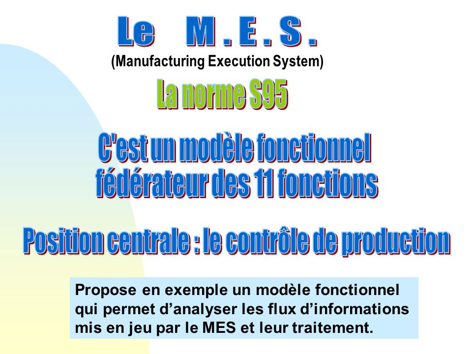Propose en exemple un modèle fonctionnel qui permet danalyser les flux dinformations mis en jeu par le MES et leur traitement.