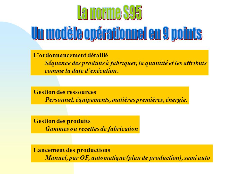 Lexécution des productions Moteur dexécution multiprocédé et dallocation dynamique des ressources.