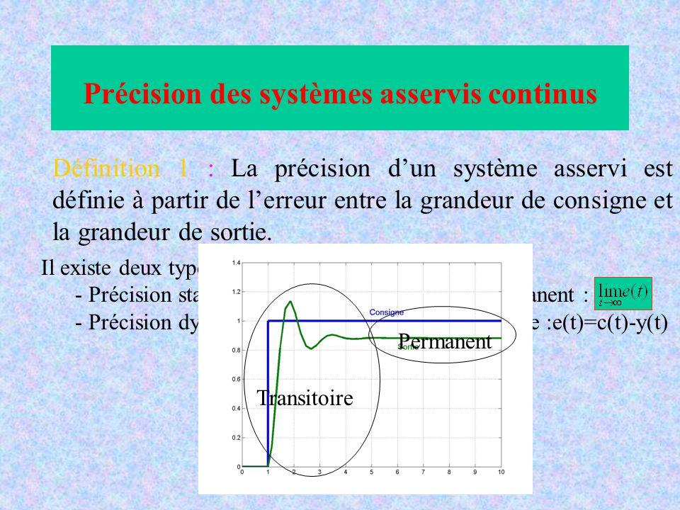 Précision des systèmes asservis continus Définition 1 : La précision dun système asservi est définie à partir de lerreur entre la grandeur de consigne