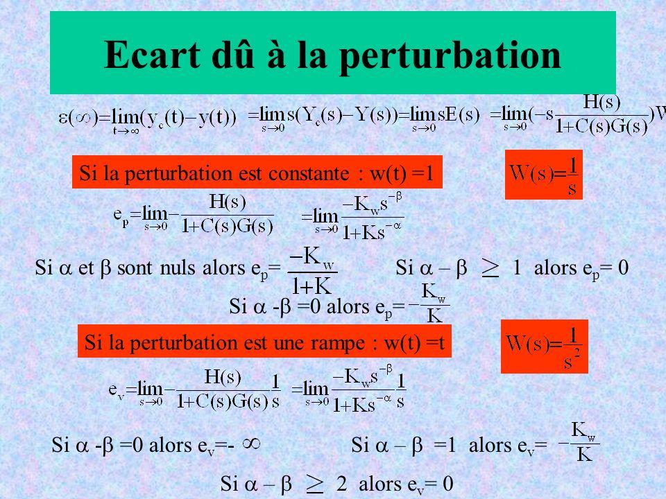 Ecart dû à la perturbation Si la perturbation est constante : w(t) =1 Si – 1 alors e p = 0 Si et sont nuls alors e p = Si la perturbation est une ramp