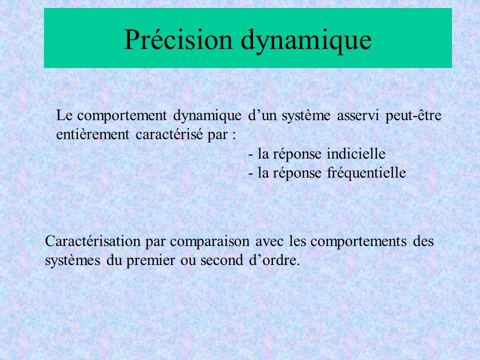 Précision dynamique Le comportement dynamique dun système asservi peut-être entièrement caractérisé par : - la réponse indicielle - la réponse fréquen