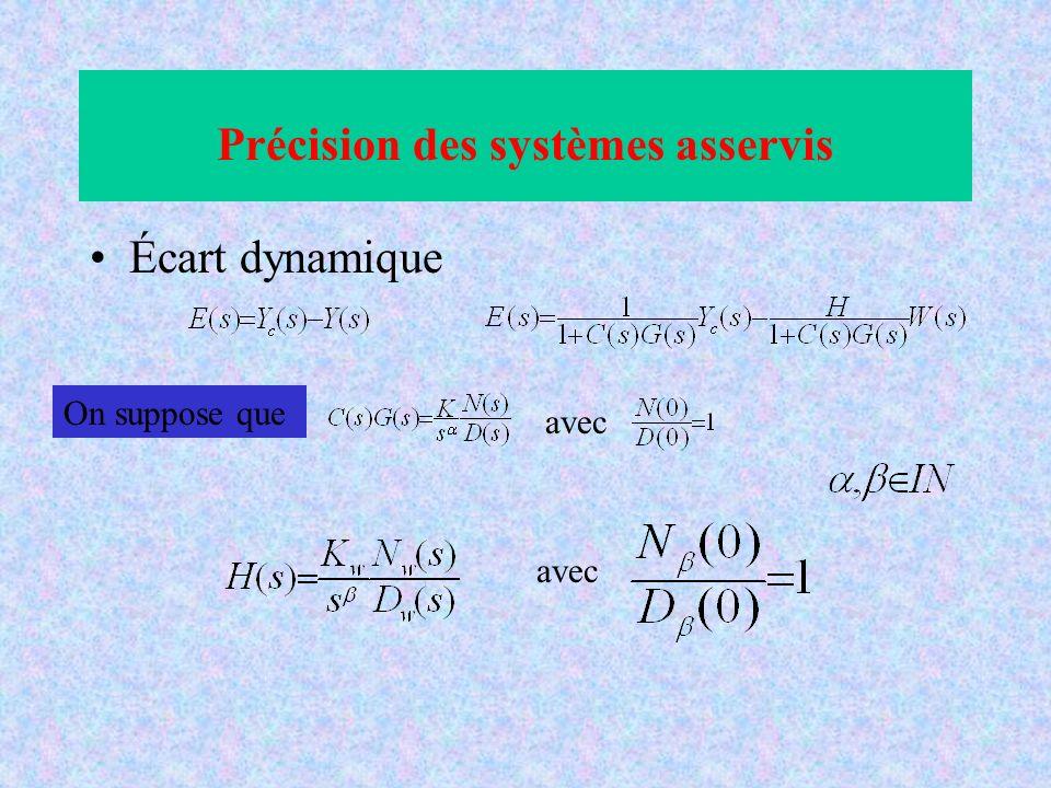 Écart dynamique Précision des systèmes asservis On suppose que avec