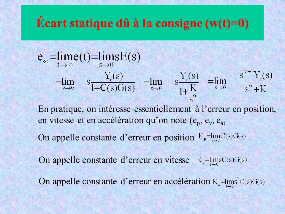 Écart statique dû à la consigne (w(t)=0) En pratique, on intéresse essentiellement à lerreur en position, en vitesse et en accélération quon note (e p