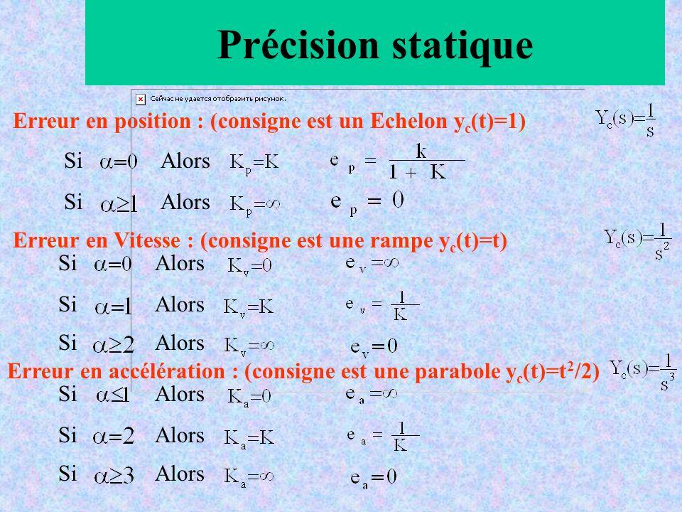 Précision statique Erreur en position : (consigne est un Echelon y c (t)=1) Si Alors Erreur en Vitesse : (consigne est une rampe y c (t)=t) Si Alors S