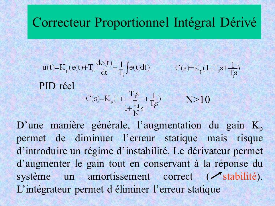 Correcteur Proportionnel Intégral Dérivé PID réel N>10 Dune manière générale, laugmentation du gain K p permet de diminuer lerreur statique mais risque dintroduire un régime dinstabilité.
