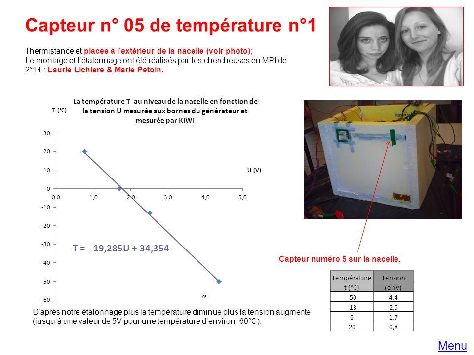 Capteur n° 05 de température n°1 Daprès notre étalonnage plus la température diminue plus la tension augmente (jusquà une valeur de 5V pour une température denviron -60°C).