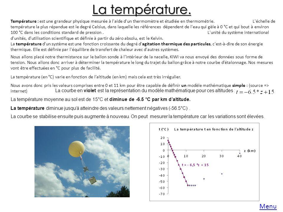 Etalonnage dun capteur de température.Thermistance : Les données ont été prises chez Conrad.