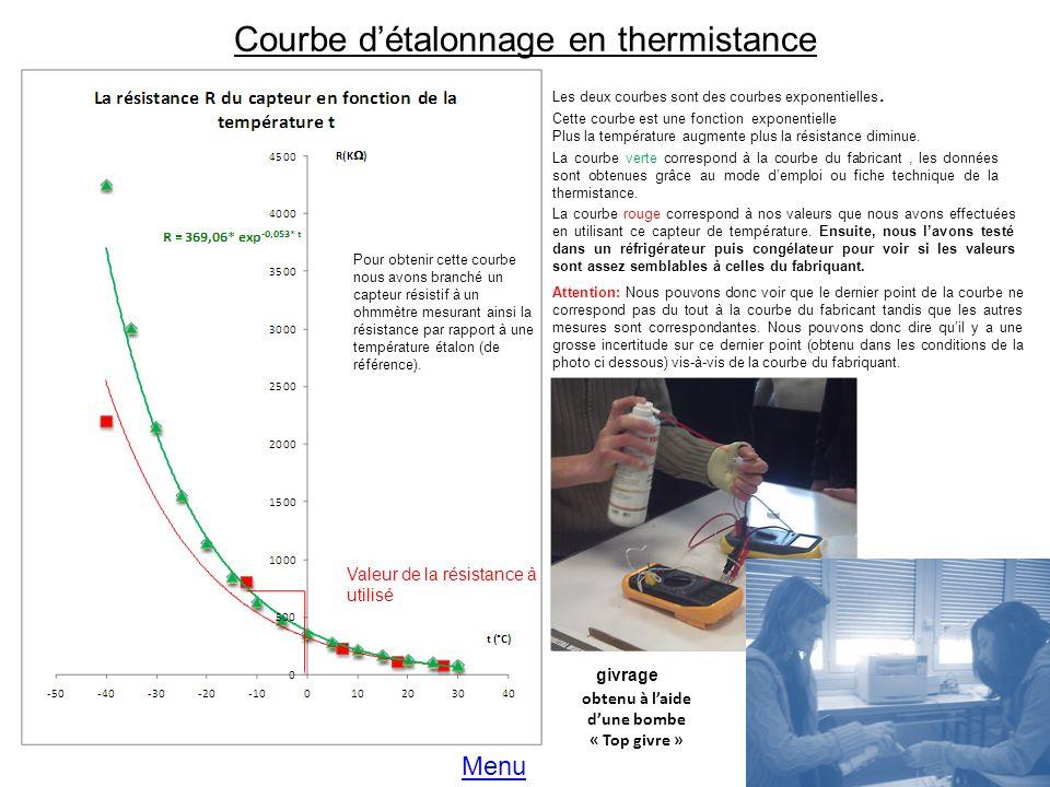 Cette courbe est une fonction exponentielle Plus la température augmente plus la résistance diminue.