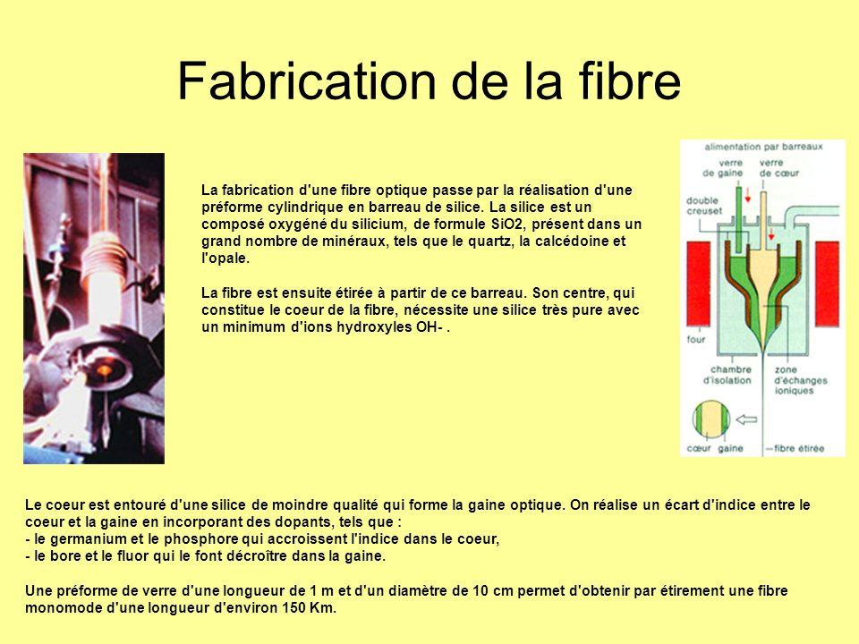 Fabrication de la fibre La fabrication d'une fibre optique passe par la réalisation d'une préforme cylindrique en barreau de silice. La silice est un