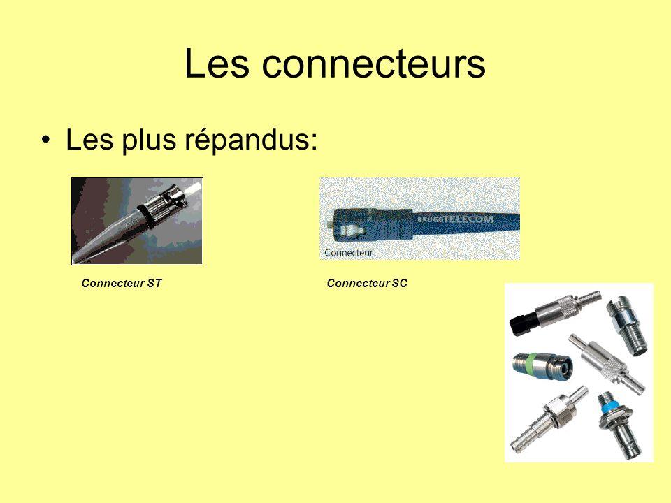 Les connecteurs Les plus répandus: Connecteur ST Connecteur SC