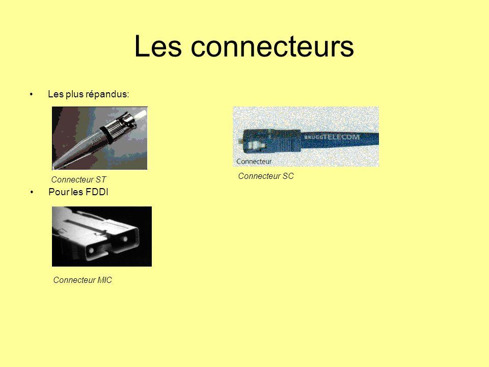 Les connecteurs Les plus répandus: Connecteur ST Connecteur SC Pour les FDDI Connecteur MIC