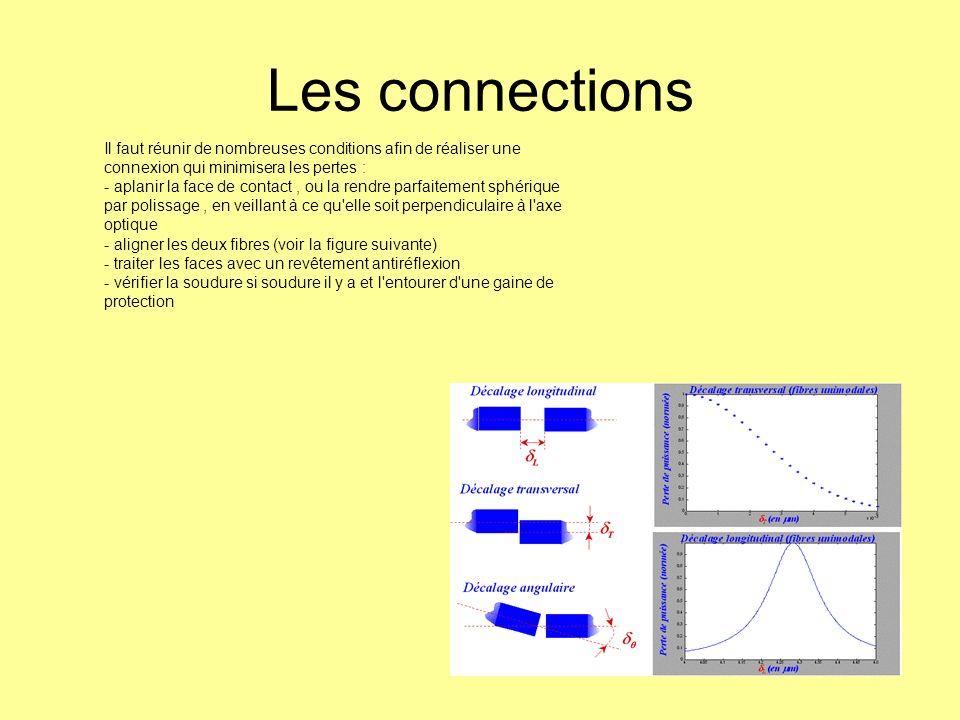 Les connections Il faut réunir de nombreuses conditions afin de réaliser une connexion qui minimisera les pertes : - aplanir la face de contact, ou la