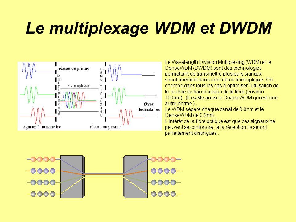 Le multiplexage WDM et DWDM Le Wavelength Division Multiplexing (WDM) et le DenseWDM (DWDM) sont des technologies permettant de transmettre plusieurs