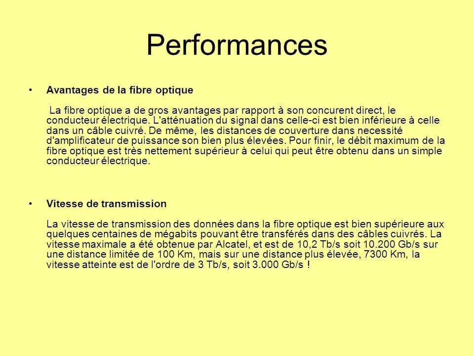 Performances Avantages de la fibre optique La fibre optique a de gros avantages par rapport à son concurent direct, le conducteur électrique. L'atténu