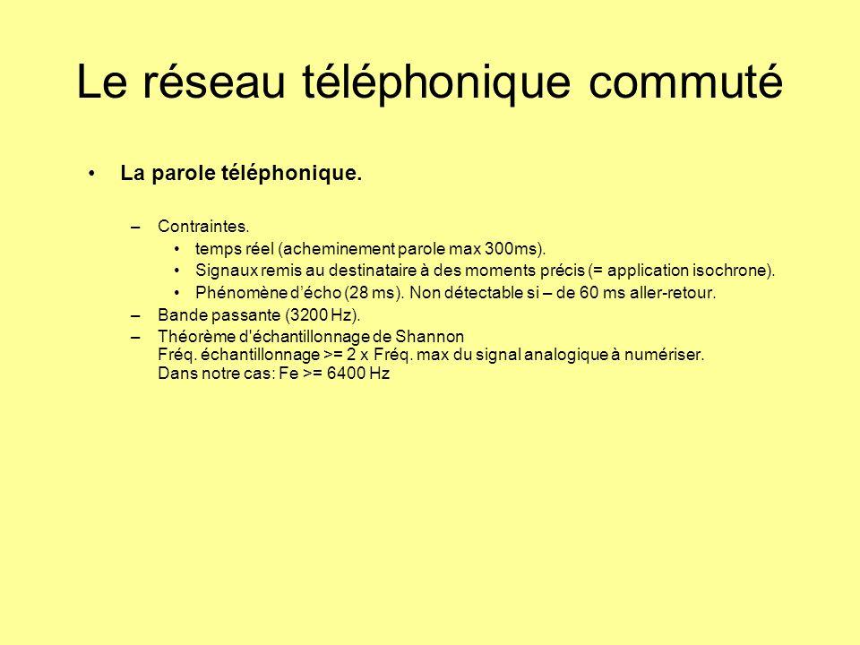 Le réseau téléphonique commuté La parole téléphonique. –Contraintes. temps réel (acheminement parole max 300ms). Signaux remis au destinataire à des m