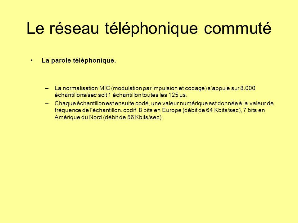 Le réseau téléphonique commuté La parole téléphonique. –La normalisation MIC (modulation par impulsion et codage) sappuie sur 8.000 échantillons/sec s
