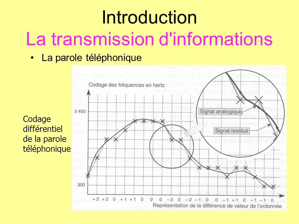 Introduction La transmission d'informations La parole téléphonique Codage différentiel de la parole téléphonique