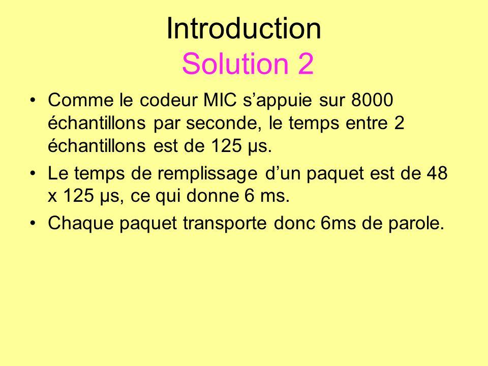 Introduction Solution 2 Comme le codeur MIC sappuie sur 8000 échantillons par seconde, le temps entre 2 échantillons est de 125 µs. Le temps de rempli