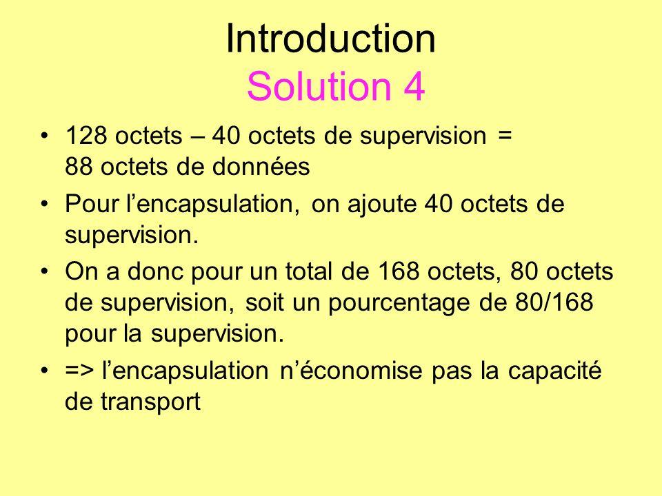 Introduction Solution 4 128 octets – 40 octets de supervision = 88 octets de données Pour lencapsulation, on ajoute 40 octets de supervision. On a don