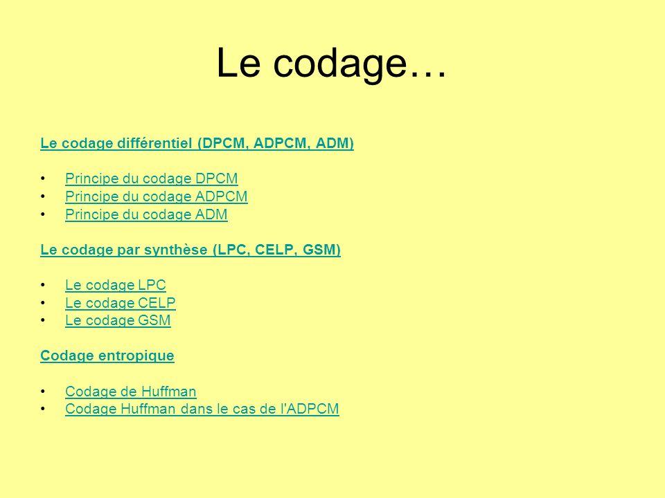 Le codage… Le codage différentiel (DPCM, ADPCM, ADM) Principe du codage DPCM Principe du codage ADPCM Principe du codage ADM Le codage par synthèse (L