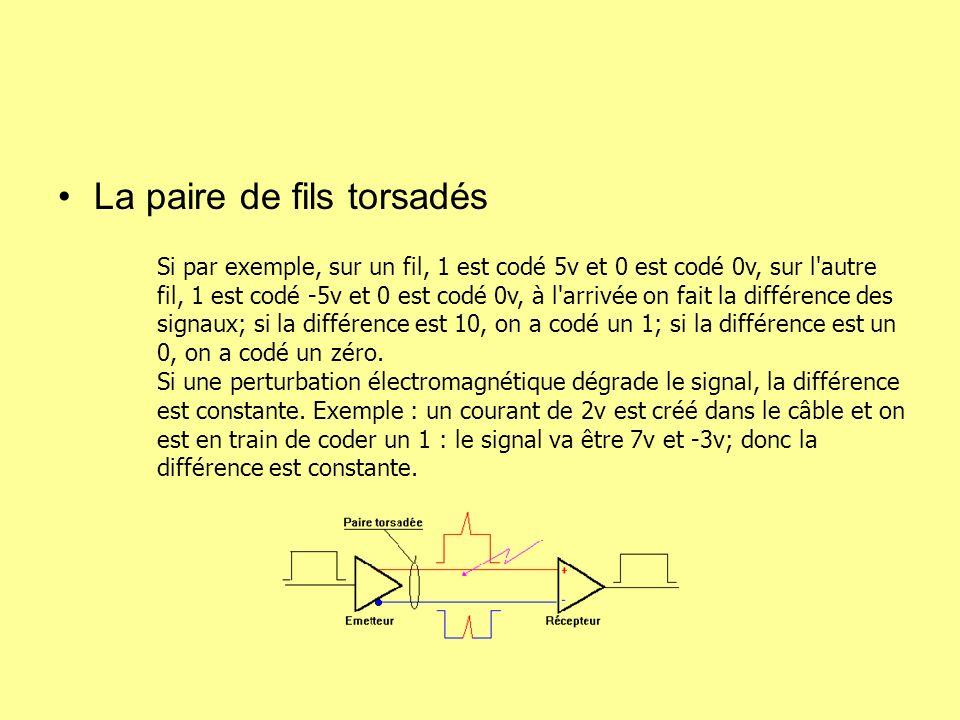 La paire de fils torsadés Si par exemple, sur un fil, 1 est codé 5v et 0 est codé 0v, sur l'autre fil, 1 est codé -5v et 0 est codé 0v, à l'arrivée on