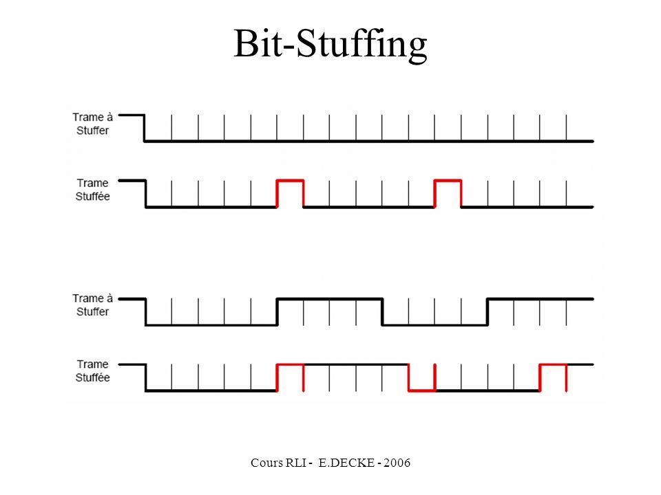 Cours RLI - E.DECKE - 2006 Bit-Stuffing