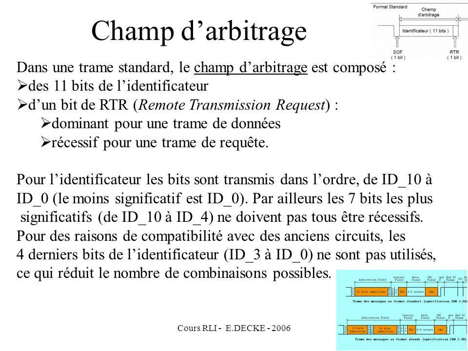 Cours RLI - E.DECKE - 2006 Champ darbitrage Dans une trame standard, le champ darbitrage est composé : des 11 bits de lidentificateur dun bit de RTR (