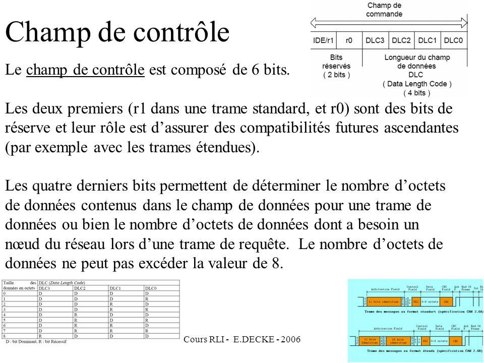 Cours RLI - E.DECKE - 2006 Champ de contrôle Le champ de contrôle est composé de 6 bits. Les deux premiers (r1 dans une trame standard, et r0) sont de