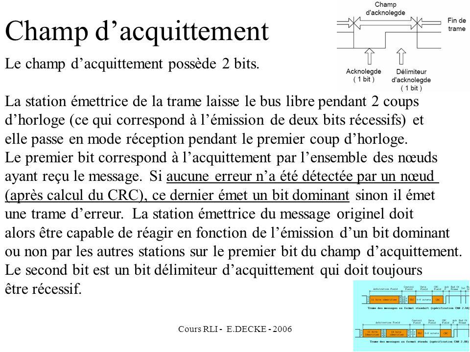 Cours RLI - E.DECKE - 2006 Champ dacquittement Le champ dacquittement possède 2 bits. La station émettrice de la trame laisse le bus libre pendant 2 c