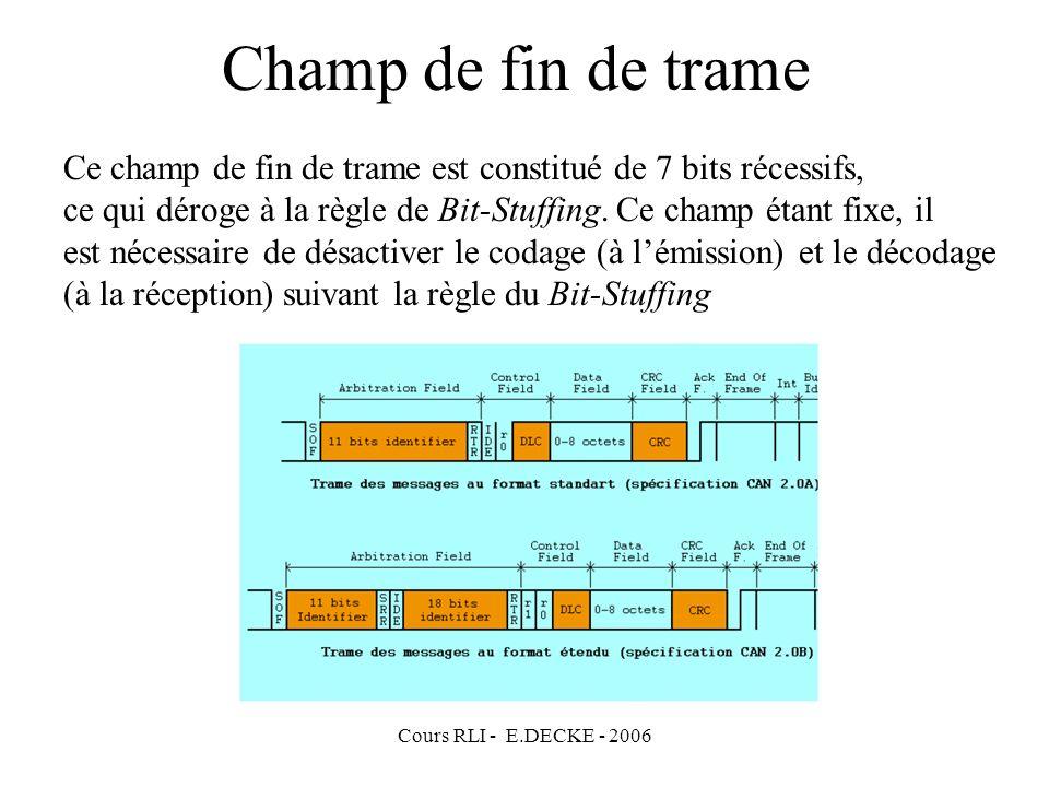 Cours RLI - E.DECKE - 2006 Champ de fin de trame Ce champ de fin de trame est constitué de 7 bits récessifs, ce qui déroge à la règle de Bit-Stuffing.