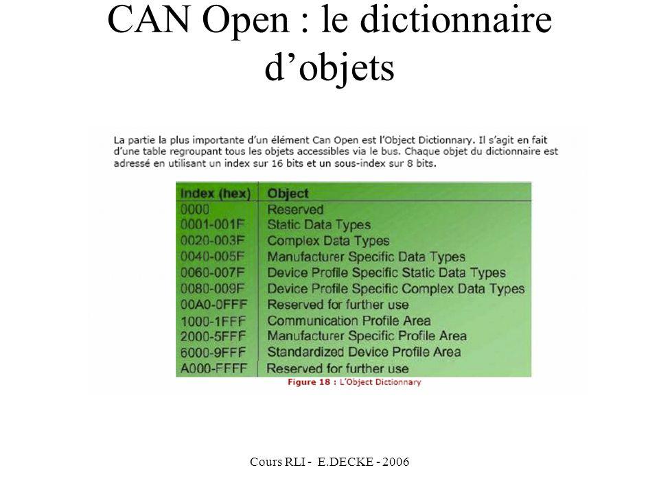 Cours RLI - E.DECKE - 2006 CAN Open : le dictionnaire dobjets